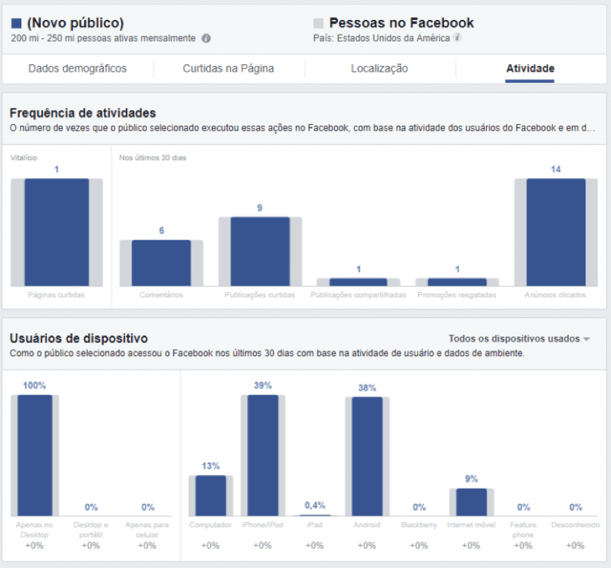 facebook audience insights comportamento do público